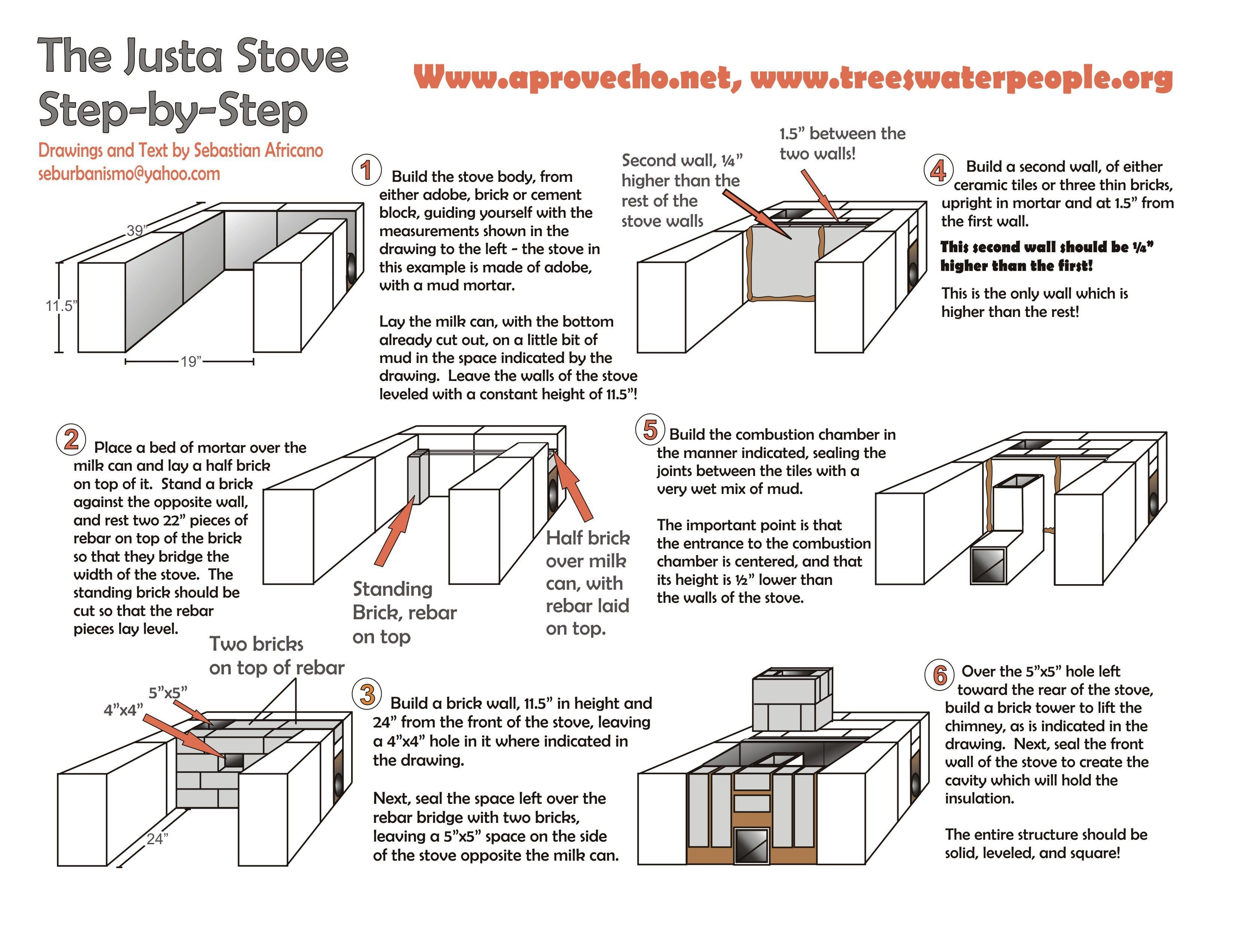 Stove Plans Plans DIY Free Download shaker style woodworking plans ...
